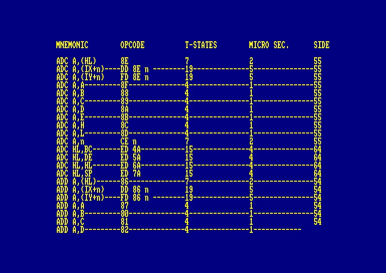 z80 mnemonic list © new way cracking (1992)